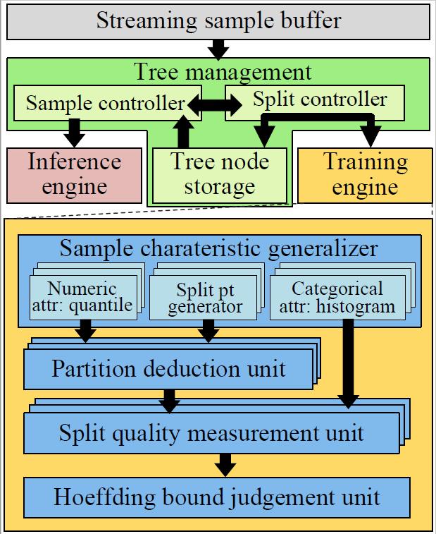 Reconfiguration Computing Systems Lab